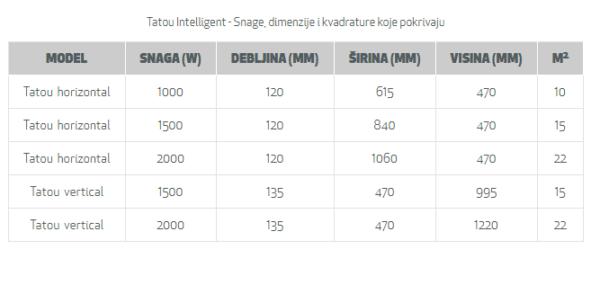 RADIJATOR TATOU INTELIGENT HORIZONTAL Elektro Vukojevic